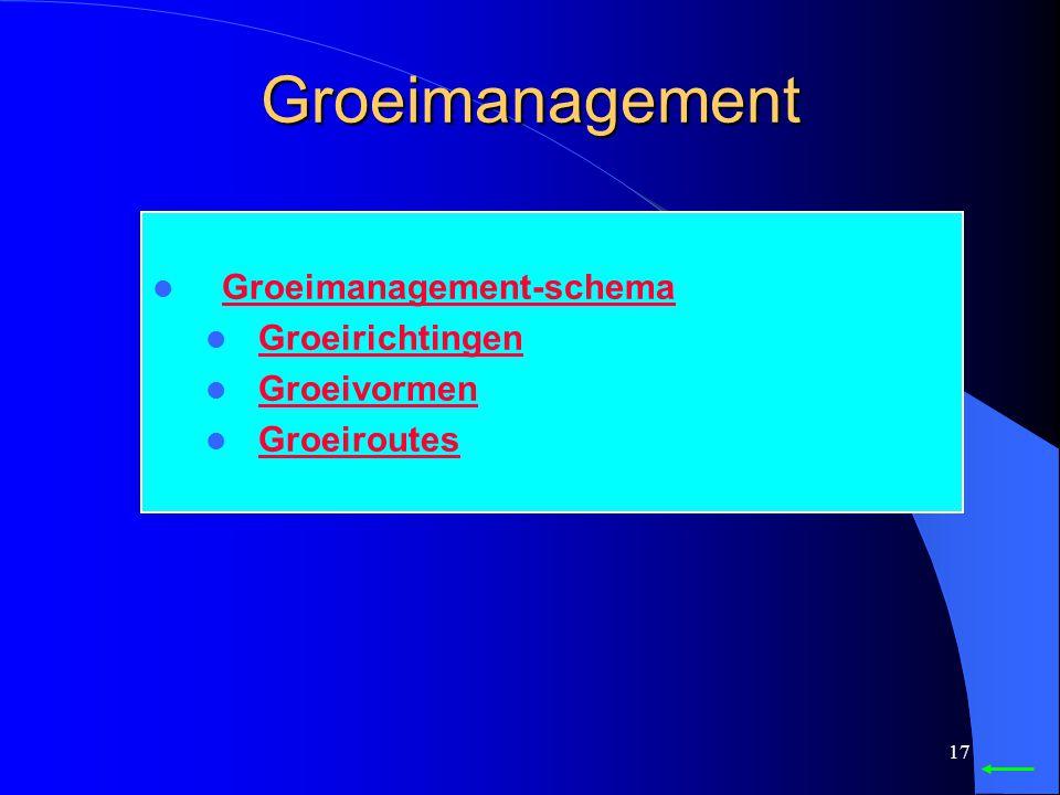 Groeimanagement Groeimanagement-schema Groeirichtingen Groeivormen