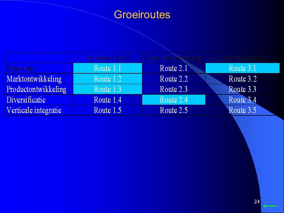 Groeiroutes