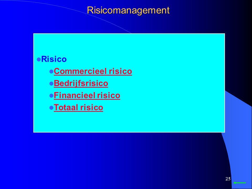 Risicomanagement Risico Commercieel risico Bedrijfsrisico