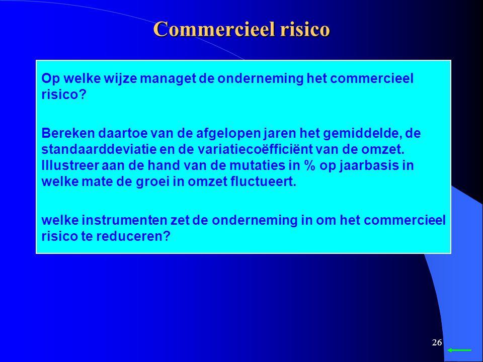 Commercieel risico Op welke wijze managet de onderneming het commercieel risico
