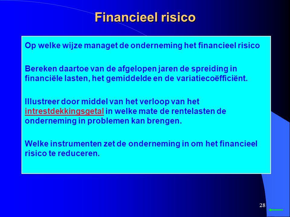 Financieel risico Op welke wijze managet de onderneming het financieel risico.