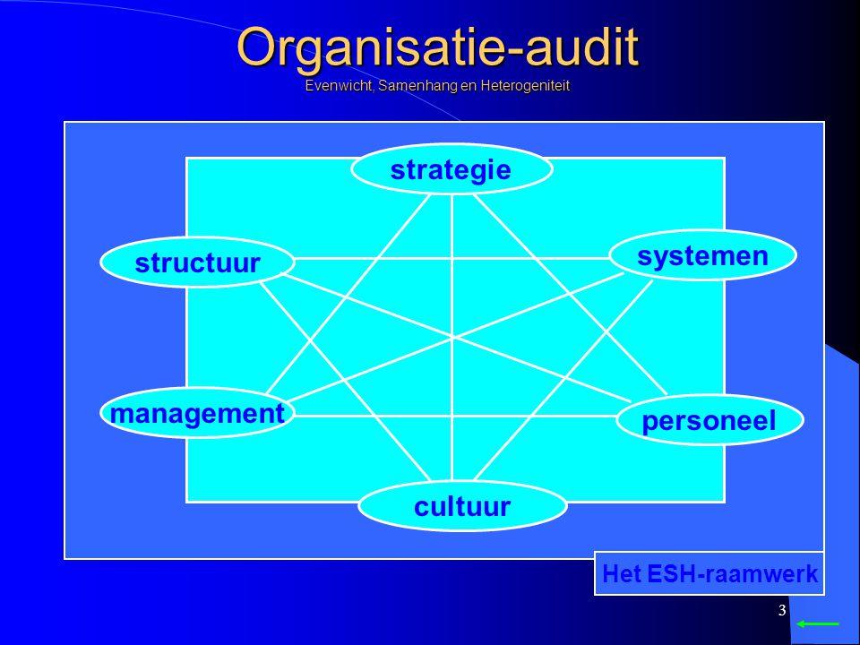 Organisatie-audit Evenwicht, Samenhang en Heterogeniteit