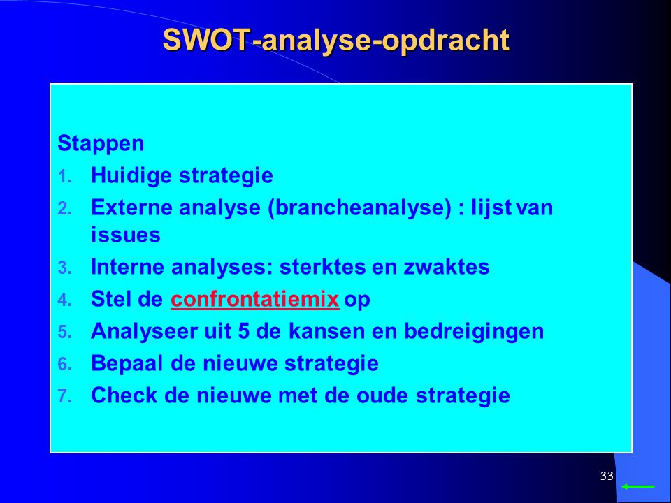 SWOT-analyse-opdracht
