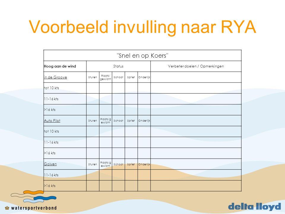 Voorbeeld invulling naar RYA