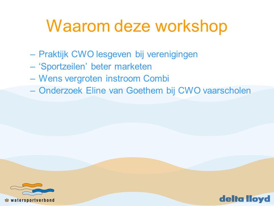 Waarom deze workshop Praktijk CWO lesgeven bij verenigingen