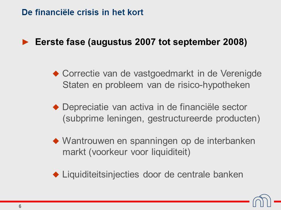 De financiële crisis in het kort