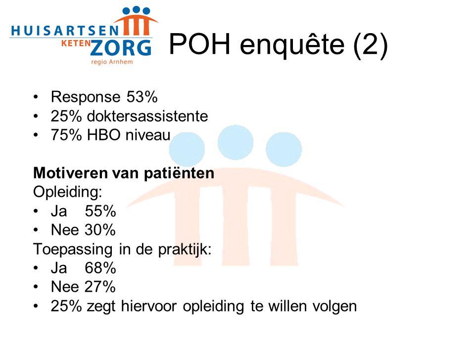 POH enquête (2) Response 53% 25% doktersassistente 75% HBO niveau