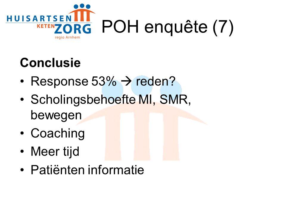 POH enquête (7) Conclusie Response 53%  reden