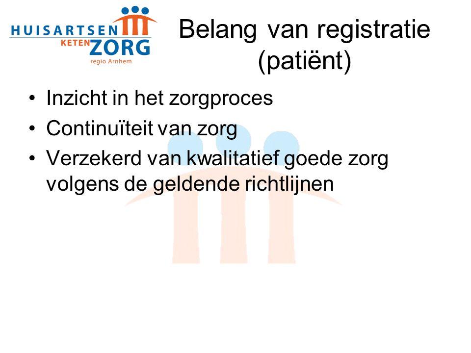 Belang van registratie (patiënt)