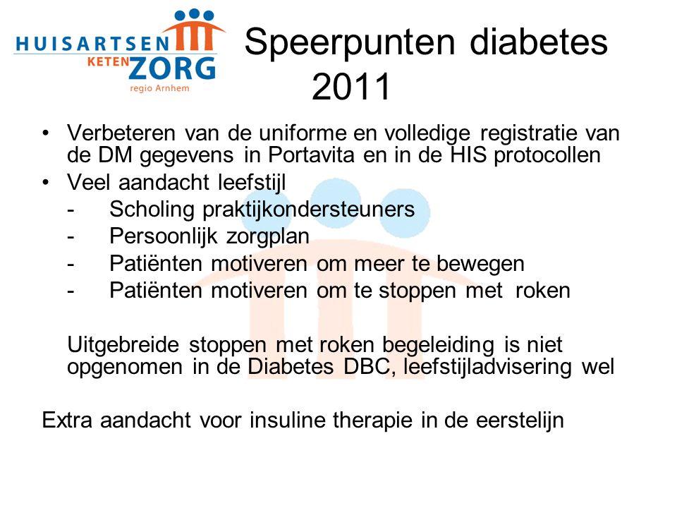 Speerpunten diabetes 2011 Verbeteren van de uniforme en volledige registratie van de DM gegevens in Portavita en in de HIS protocollen.
