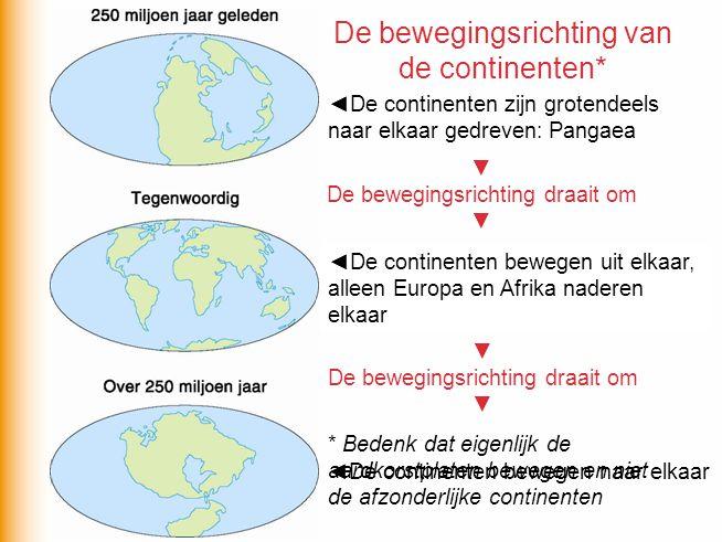 De bewegingsrichting van de continenten*