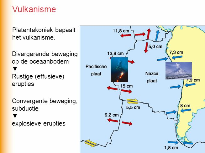 Vulkanisme Platentekoniek bepaalt het vulkanisme.