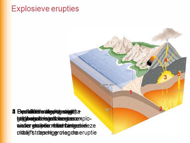 Explosieve erupties 5 Een deel van de magma stijgt maar stolt langzaam
