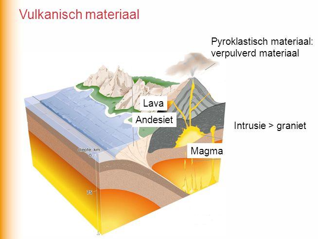 Vulkanisch materiaal Pyroklastisch materiaal: verpulverd materiaal