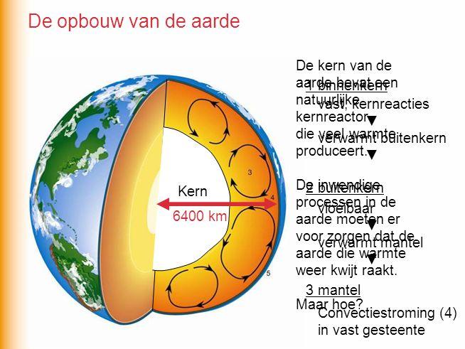 De opbouw van de aarde De kern van de aarde bevat een natuurlijke