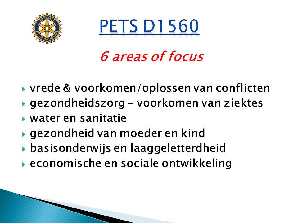 PETS D1560 6 areas of focus vrede & voorkomen/oplossen van conflicten