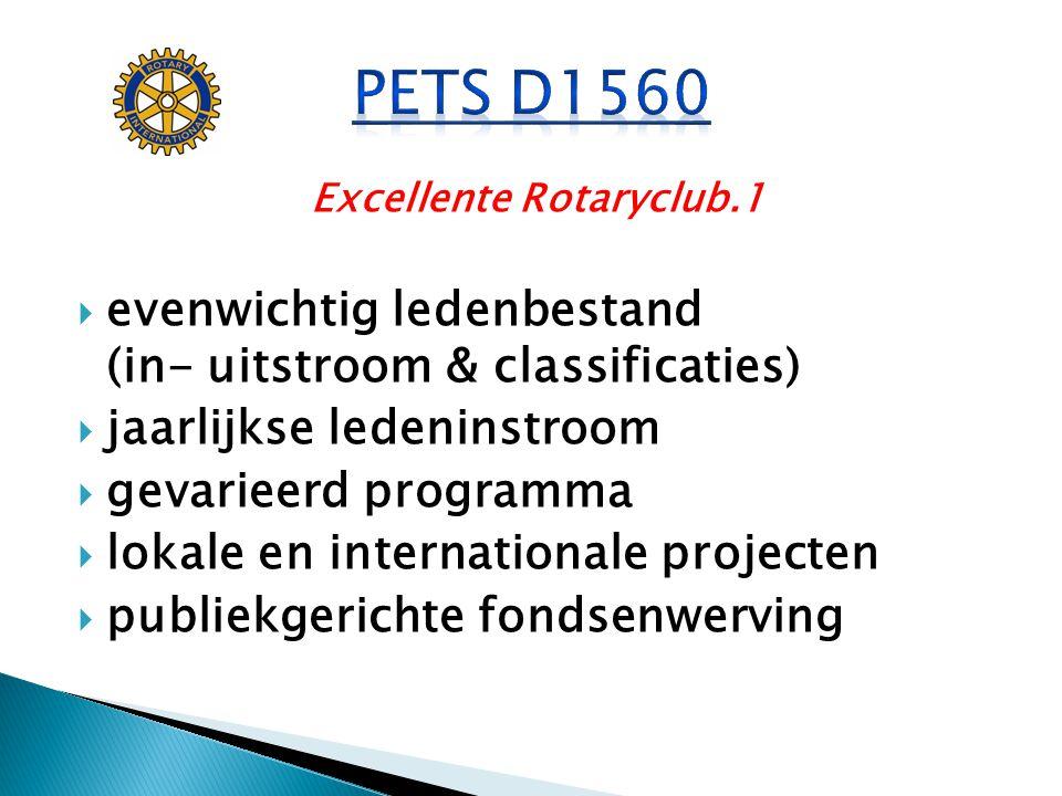 Excellente Rotaryclub.1