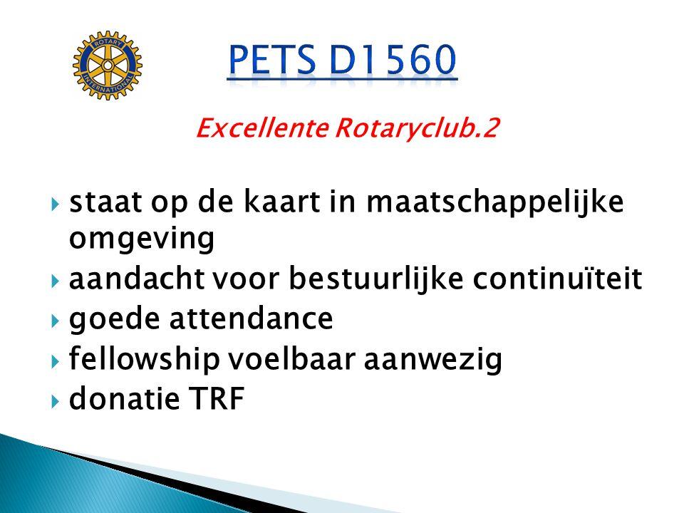 Excellente Rotaryclub.2