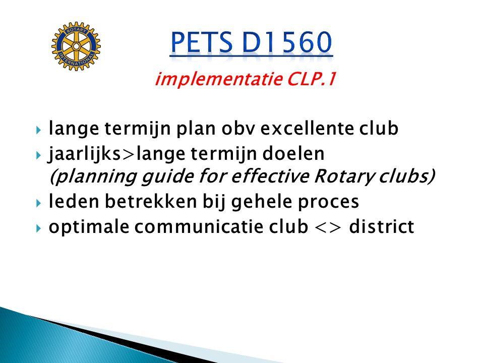 PETS D1560 lange termijn plan obv excellente club