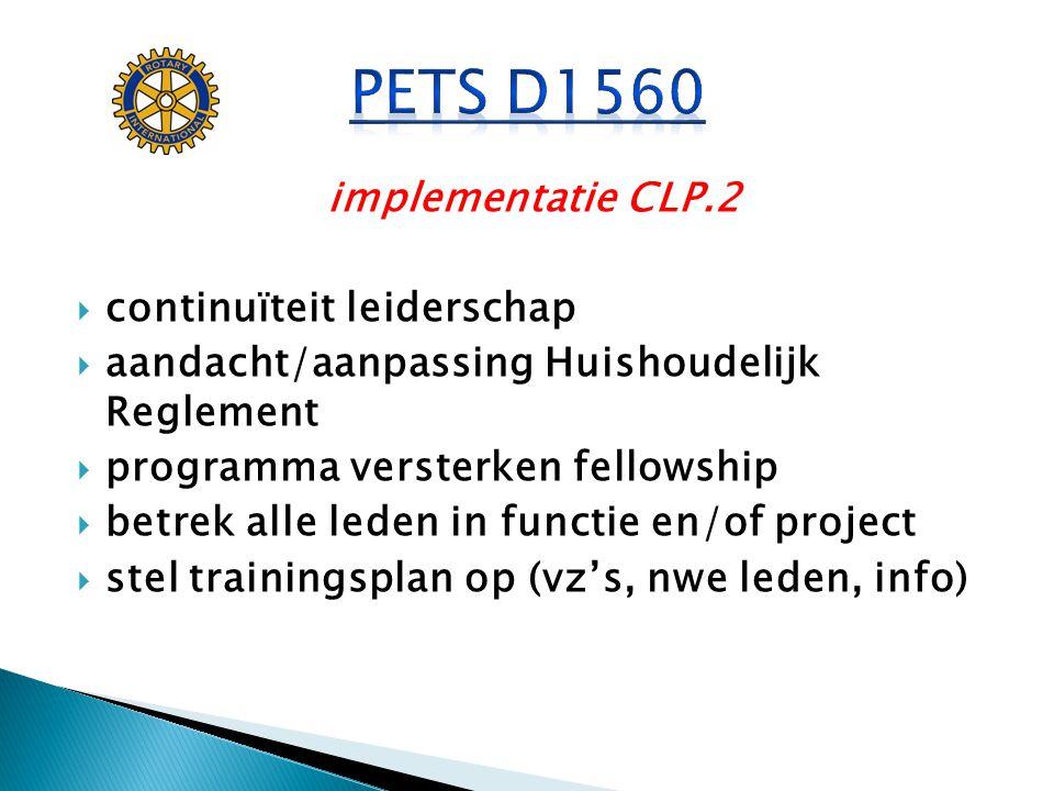 PETS D1560 implementatie CLP.2 continuïteit leiderschap