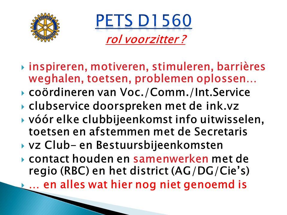 PETS D1560 rol voorzitter inspireren, motiveren, stimuleren, barrières weghalen, toetsen, problemen oplossen…