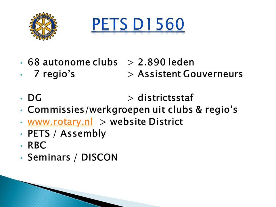 PETS D1560 68 autonome clubs > 2.890 leden