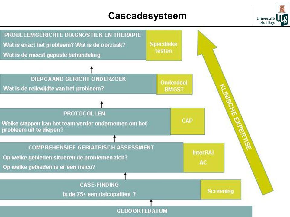 Cascadesysteem BMGST in geheel meer detectie (Pepersack)