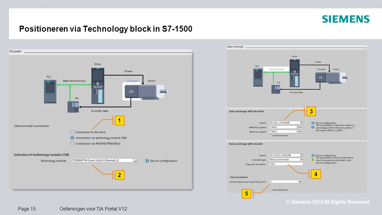 Positioneren via Technology block in S7-1500