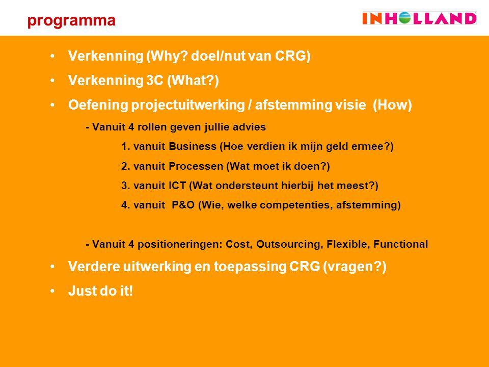 programma Verkenning (Why doel/nut van CRG) Verkenning 3C (What )