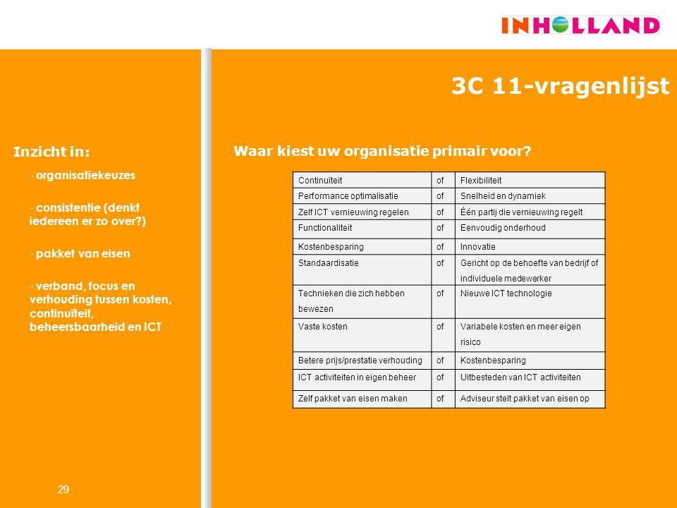 3C 11-vragenlijst Inzicht in: Waar kiest uw organisatie primair voor