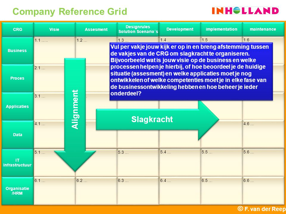 Company Reference Grid