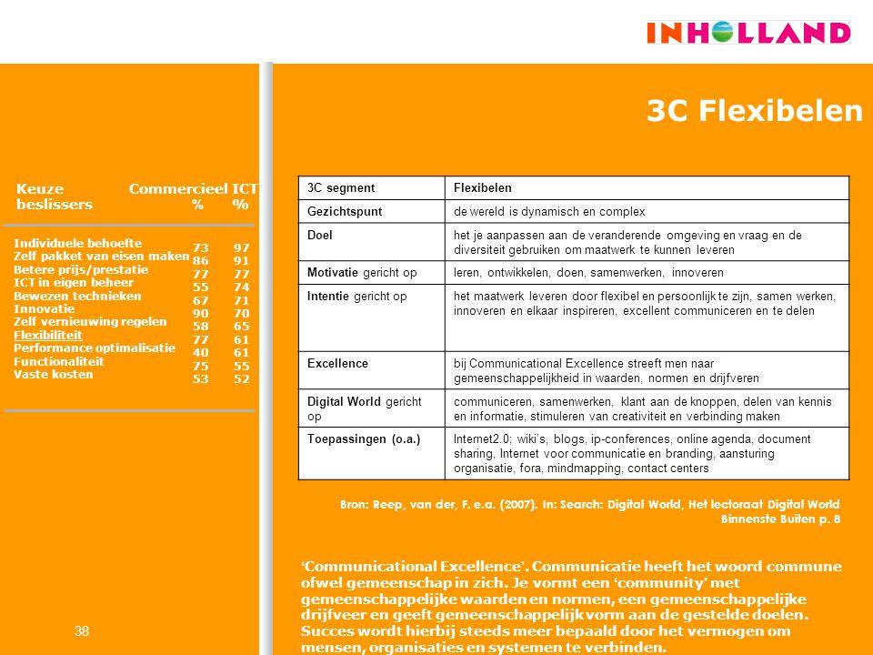 3C Flexibelen Keuze beslissers Commercieel % ICT %
