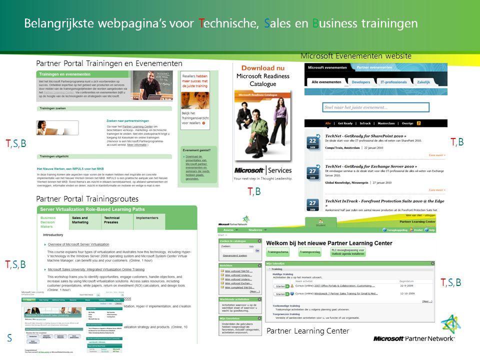Belangrijkste webpagina's voor Technische, Sales en Business trainingen