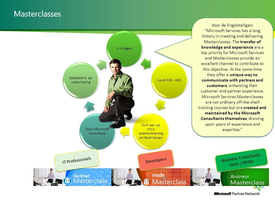Masterclasses Voor de Engelstaligen: