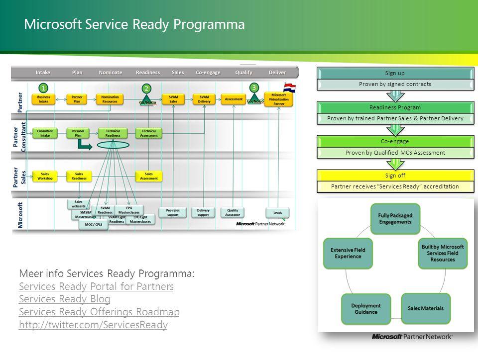 Microsoft Service Ready Programma