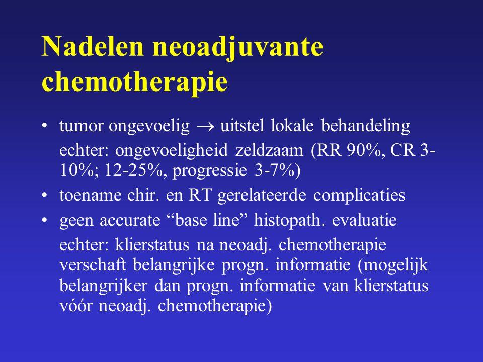 Nadelen neoadjuvante chemotherapie