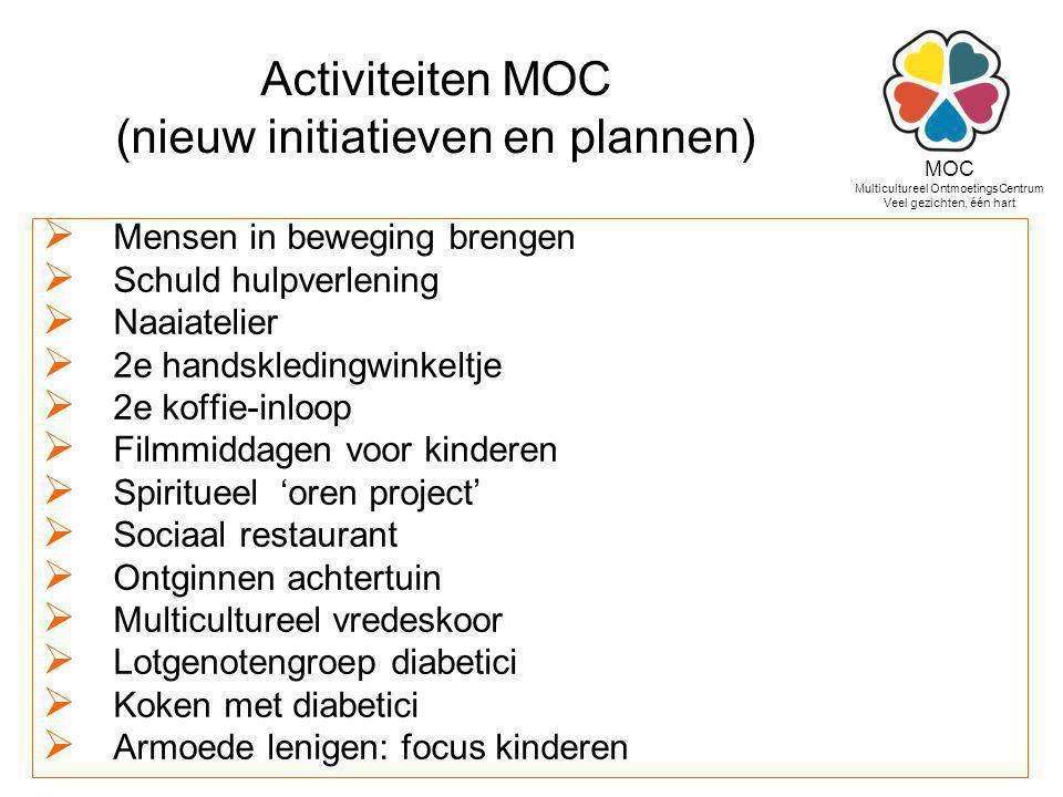 Activiteiten MOC (nieuw initiatieven en plannen)