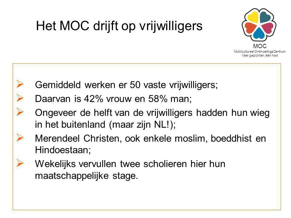 Het MOC drijft op vrijwilligers