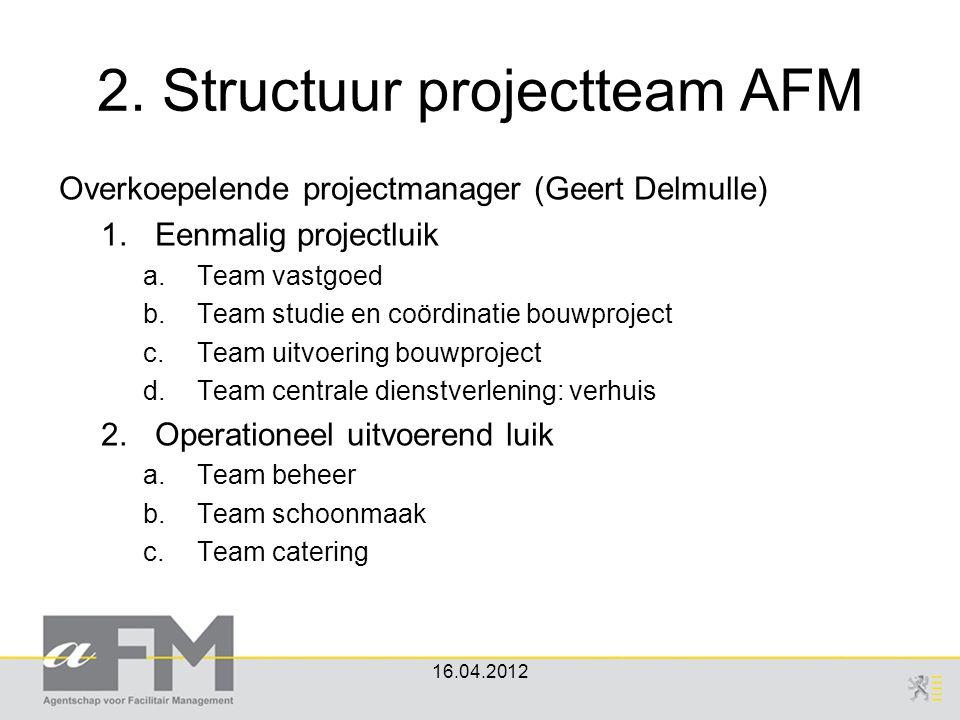 2. Structuur projectteam AFM