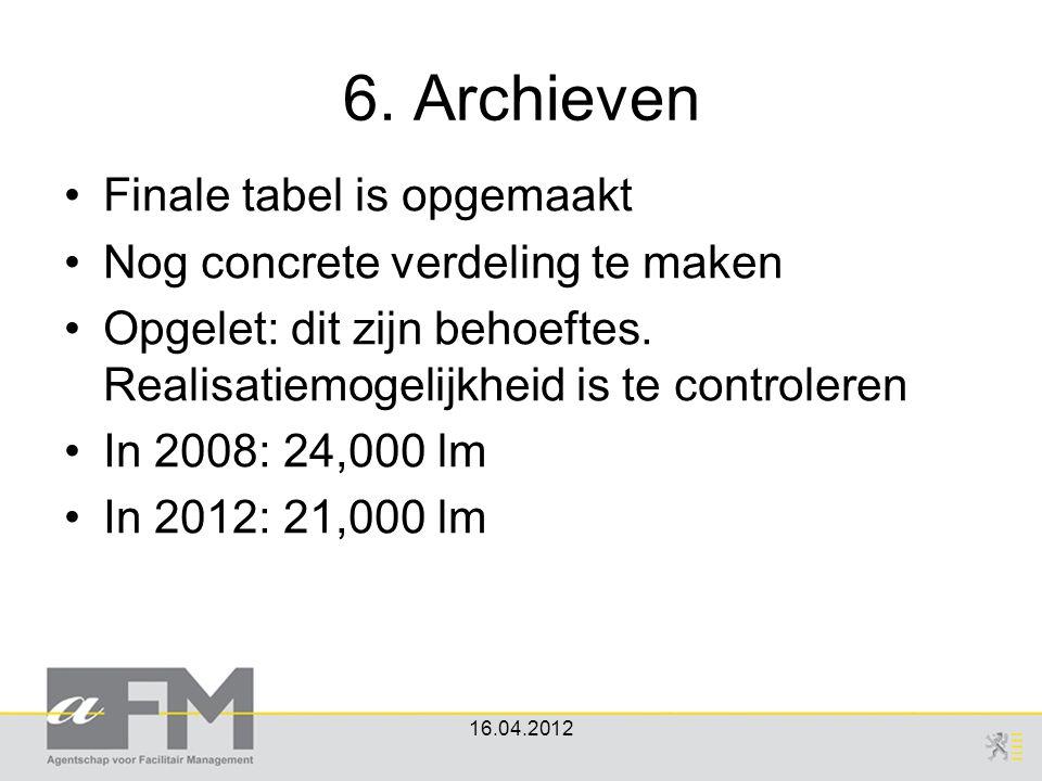6. Archieven Finale tabel is opgemaakt Nog concrete verdeling te maken