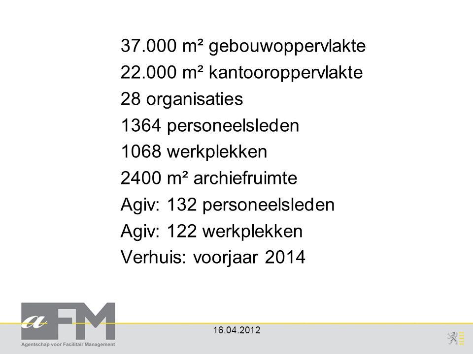 22.000 m² kantooroppervlakte 28 organisaties 1364 personeelsleden