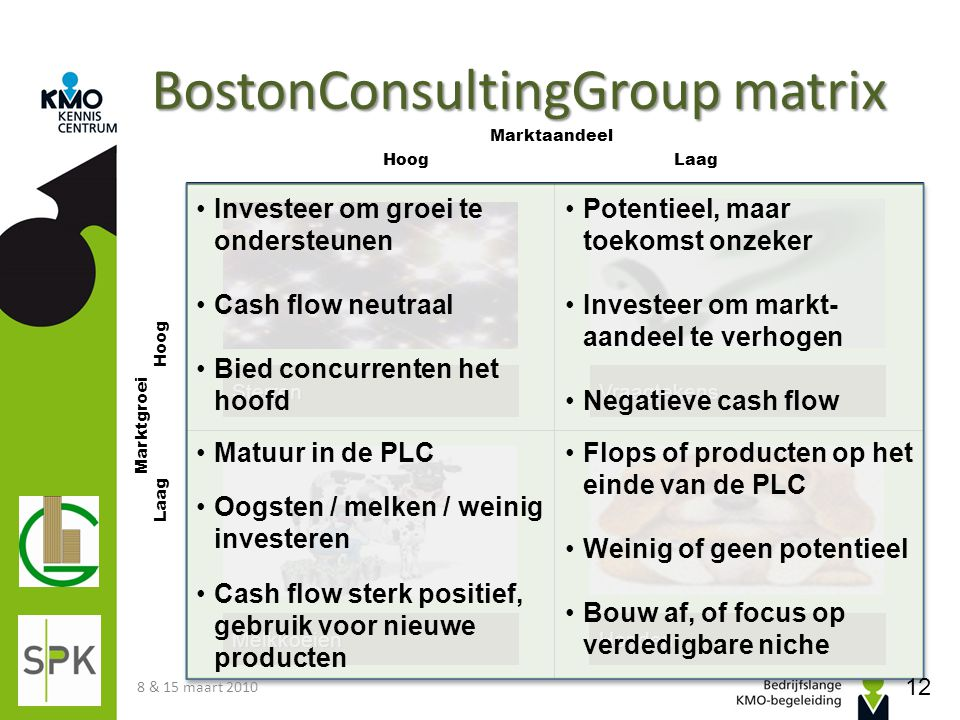 BostonConsultingGroup matrix