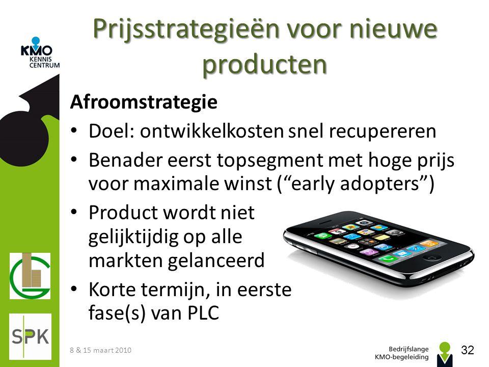 Prijsstrategieën voor nieuwe producten