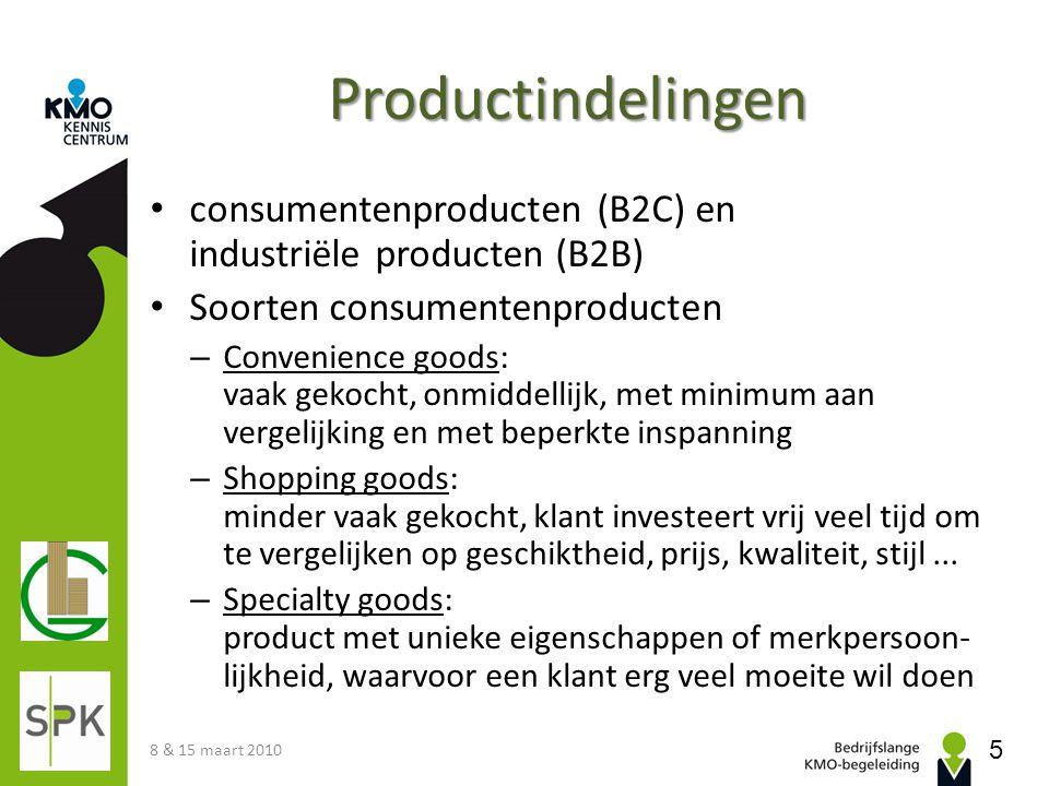 Productindelingen consumentenproducten (B2C) en industriële producten (B2B) Soorten consumentenproducten.
