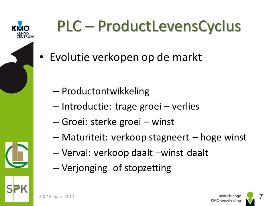 PLC – ProductLevensCyclus