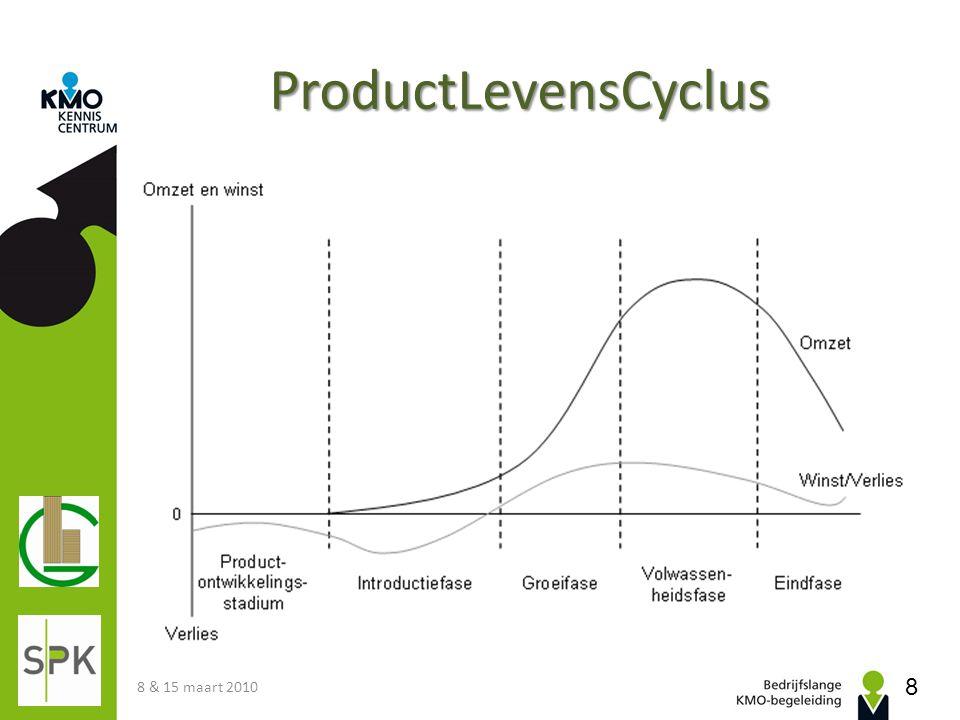 ProductLevensCyclus 8 & 15 maart 2010