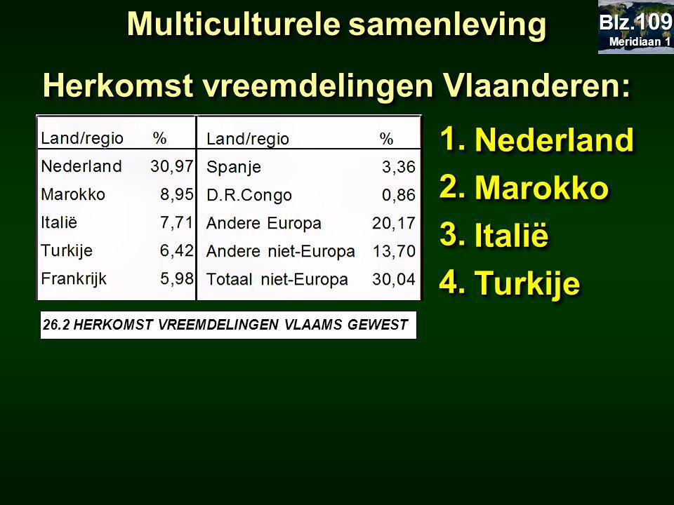 Multiculturele samenleving Herkomst vreemdelingen Vlaanderen:
