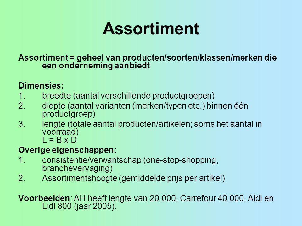 Assortiment Assortiment = geheel van producten/soorten/klassen/merken die een onderneming aanbiedt.