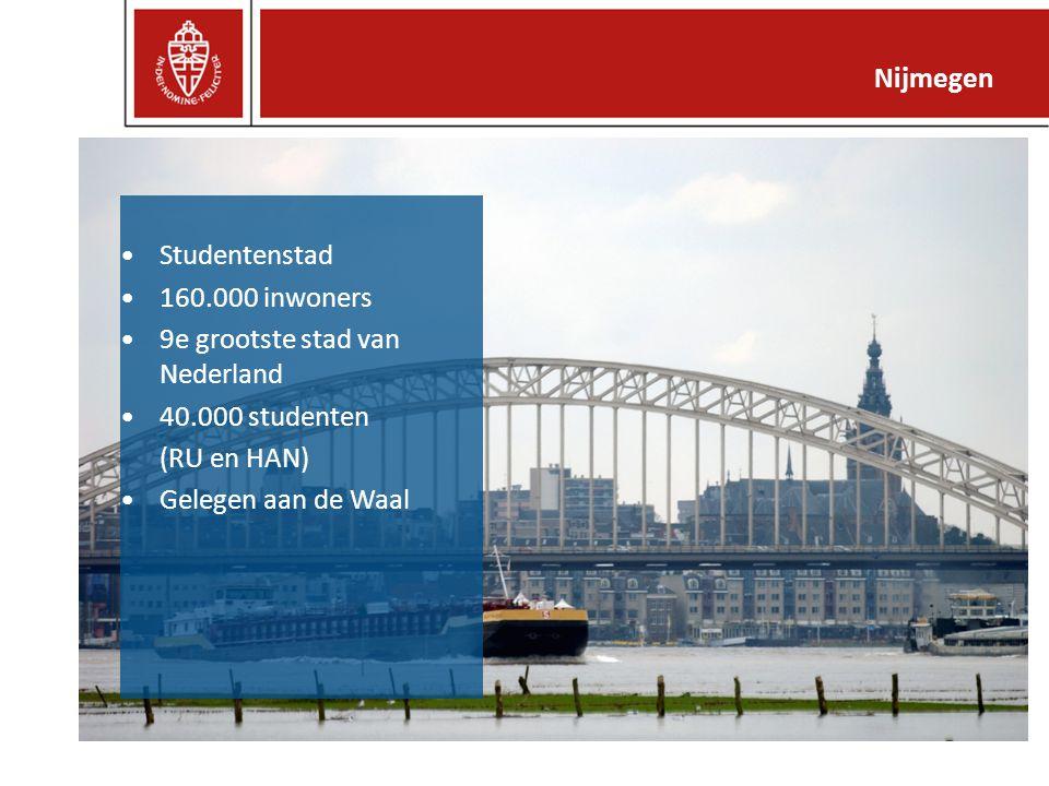 Nijmegen Studentenstad. 160.000 inwoners. 9e grootste stad van Nederland. 40.000 studenten. (RU en HAN)