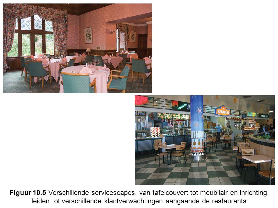 Figuur 10.5 Verschillende servicescapes, van tafelcouvert tot meubilair en inrichting, leiden tot verschillende klantverwachtingen aangaande de restaurants